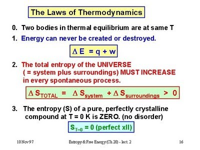 exercices thermodynamic first law pdf