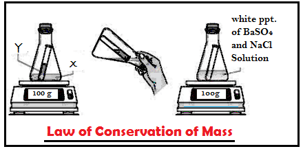 law of conservation of mass examples pdf