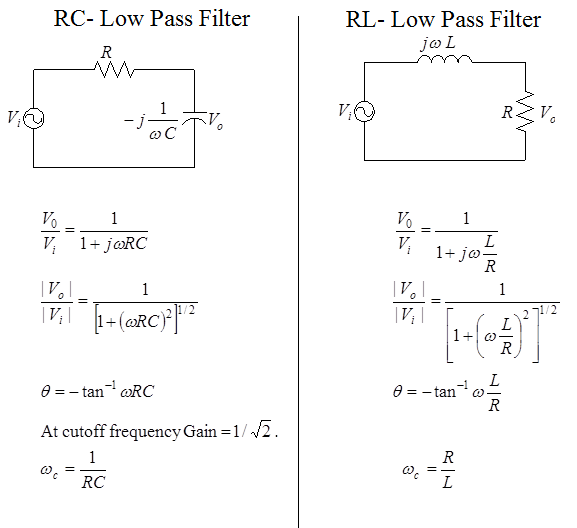 active and passive filters pdf